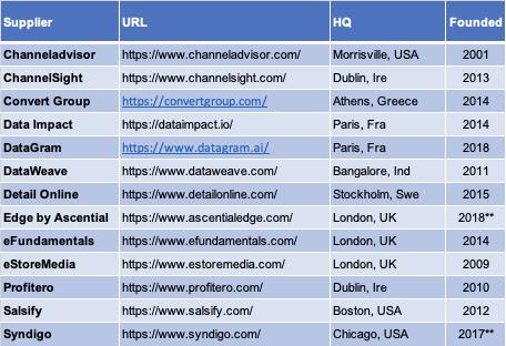 CheckoutSmart DSA table 1