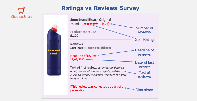Ratings vs Reviews - Which is more important?