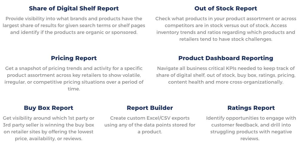 CheckoutSmart digital shelf provider Syndigo