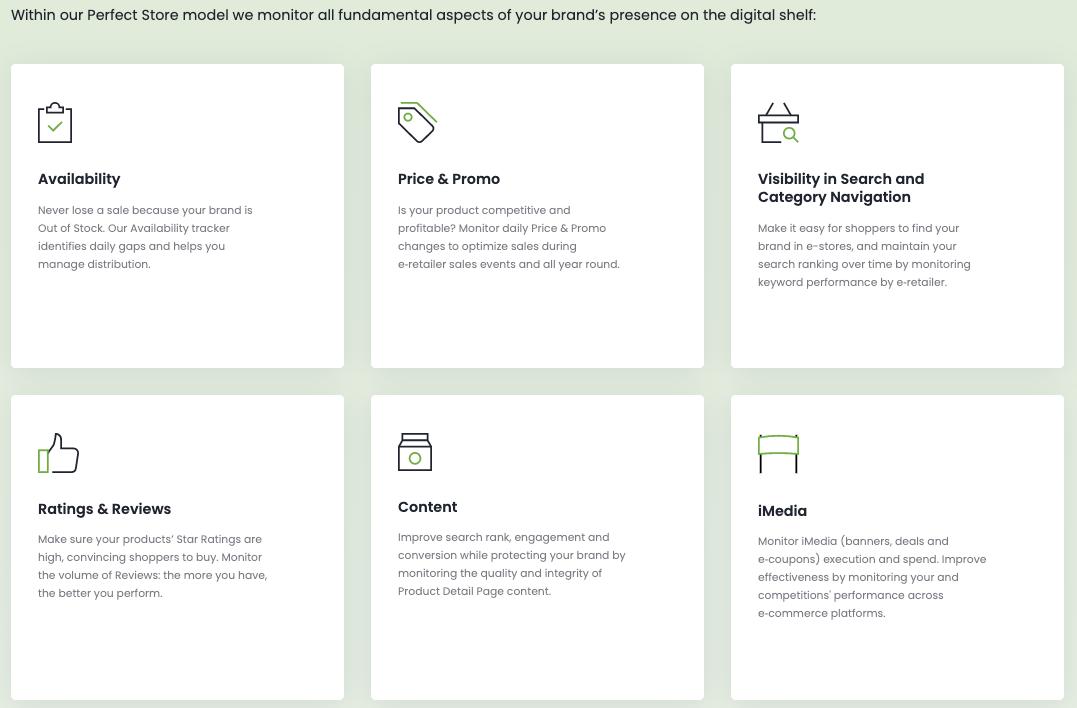 CheckoutSmart digital shelf provider eStoreMedia